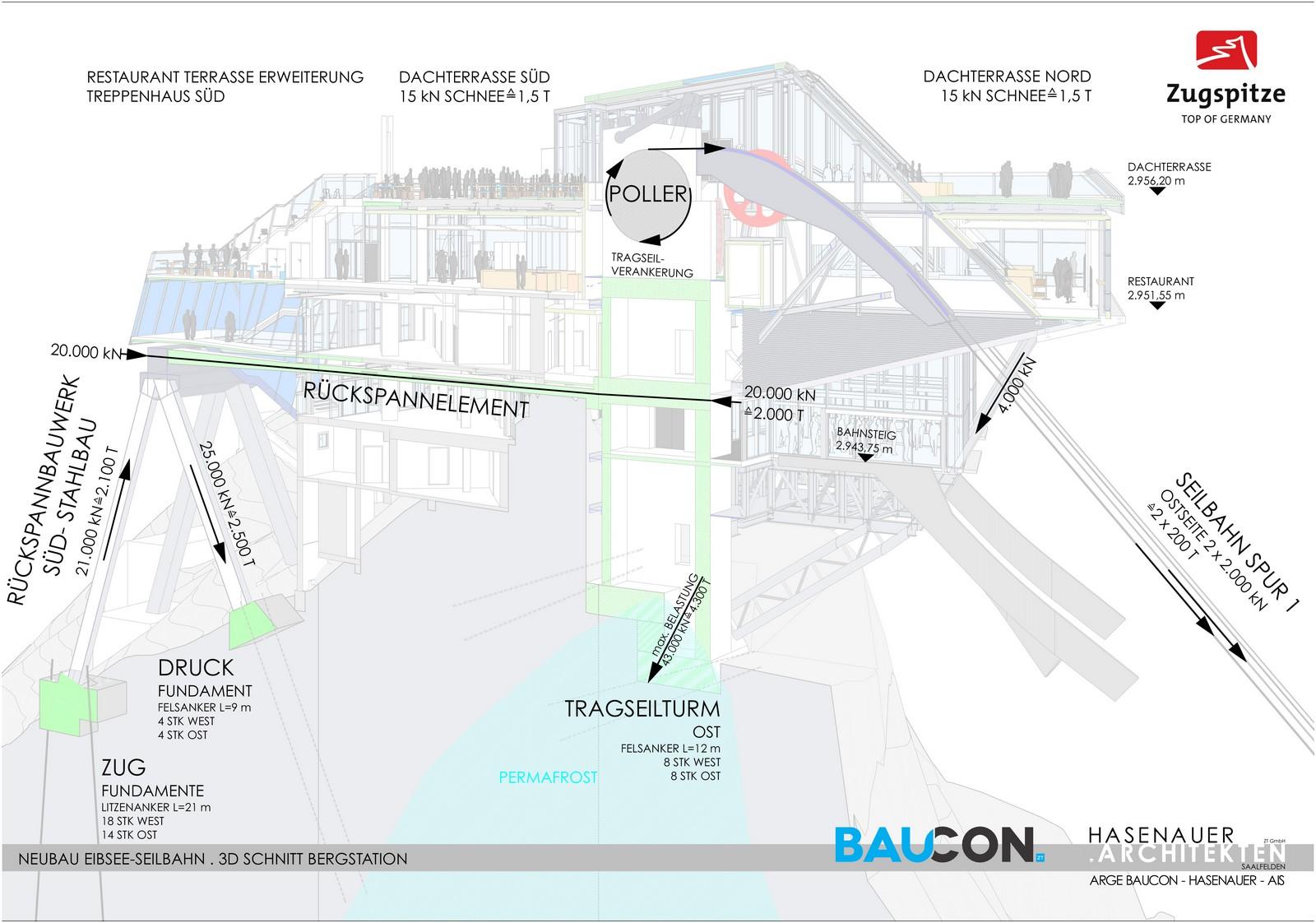 Architekten Bewertung neubau eibsee seilbahn baujahr 2016 beginnt zugspitze insider